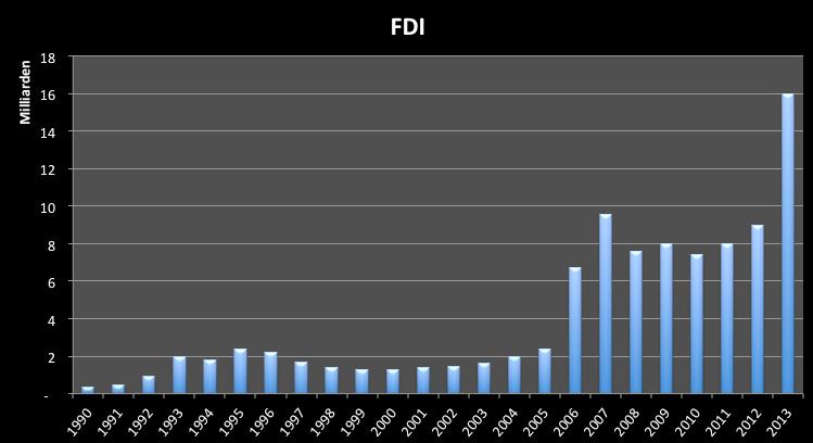Vietnam-Outperformer-unter-den-Schwellenländern-Chartanalyse-Clemens-Schmale-GodmodeTrader.de-2