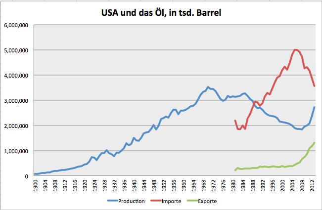 Rätsel-um-US-Handelsbilanz-Kommentar-Clemens-Schmale-GodmodeTrader.de-2