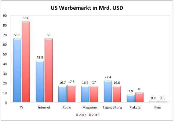 Megamarkt-Online-Werbung-Die-5-größten-Aktien-Chancen-Chartanalyse-Clemens-Schmale-GodmodeTrader.de-1