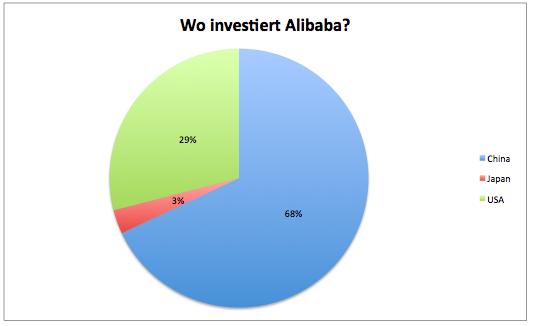 Alibaba-Mega-IPO-steht-vor-der-Tür-Kommentar-Clemens-Schmale-GodmodeTrader.de-3
