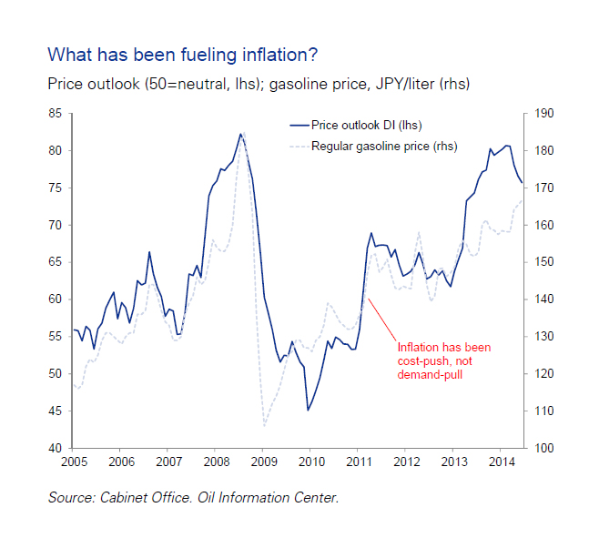Japan-Die-Abenomics-funktionieren-nicht-Kommentar-Simon-Hauser-GodmodeTrader.de-2