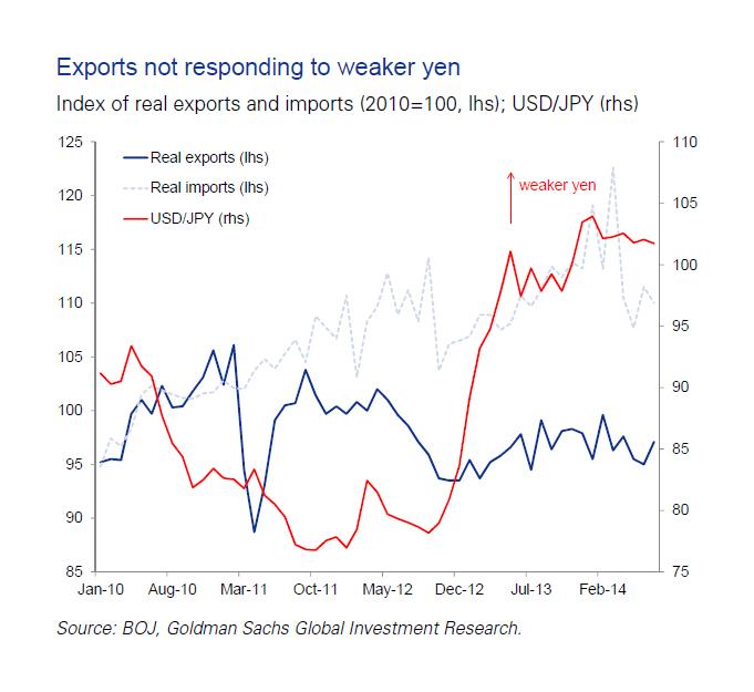 Japan-Die-Abenomics-funktionieren-nicht-Kommentar-Simon-Hauser-GodmodeTrader.de-3