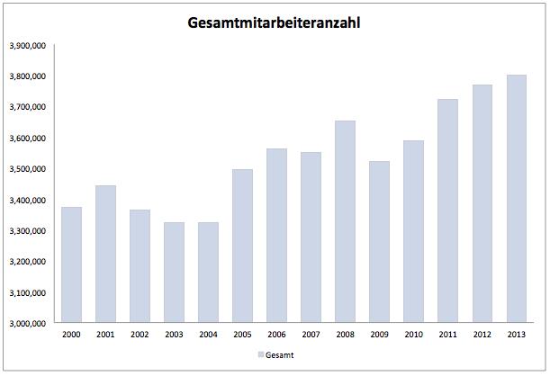 DAX-Unternehmen-für-Deutschland-irrelevant-Kommentar-Clemens-Schmale-GodmodeTrader.de-2