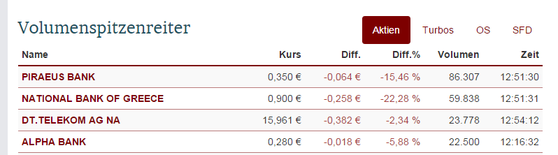 Griechenland-Referendum-am-5-Juli-Bankrun-in-vollem-Gange-Kommentar-Daniel-Kühn-GodmodeTrader.de-1