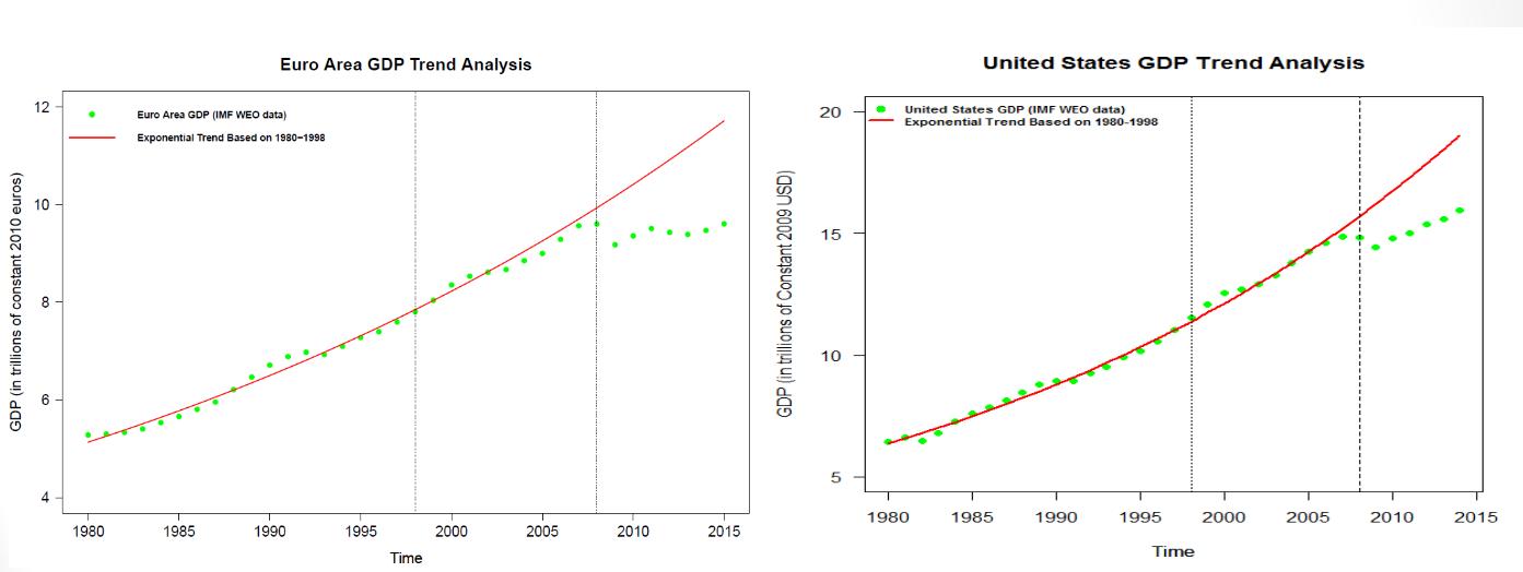Joseph-Stiglitz-Das-Streben-nach-Wachstum-in-einem-gefährlichen-Umfeld-Kommentar-Daniel-Kühn-GodmodeTrader.de-1
