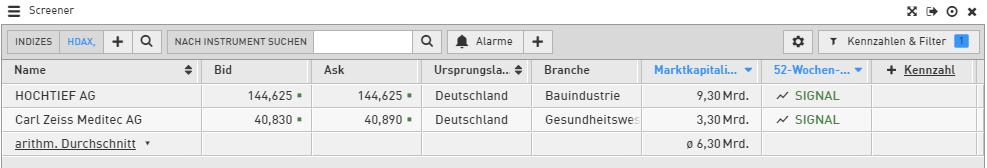 So-nutzen-Sie-Guidants-effektiv-10-Profi-Tipps-Kommentar-Daniel-Kühn-GodmodeTrader.de-3