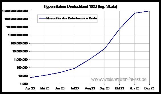 Hyper-Hyper-Bitcoin-Kommentar-Robert-Rethfeld-GodmodeTrader.de-1