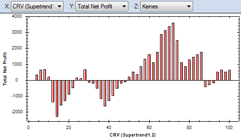Chance-Risiko-Verhältnis-CRV-Trades-richtig-bewerten-Rene-Berteit-GodmodeTrader.de-4