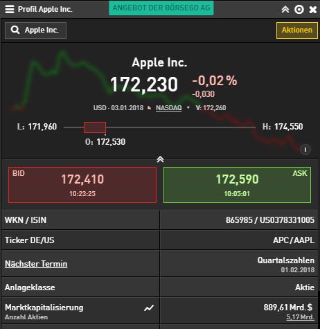 Kryptowährungen-So-berechnen-Sie-die-Marktkapitalisierung-richtig-Kommentar-Daniel-Kühn-GodmodeTrader.de-1