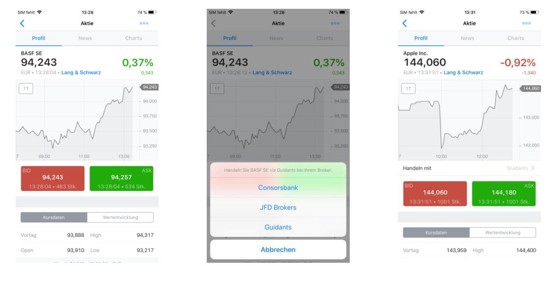10-Dinge-die-Trader-und-Investoren-mit-der-Guidants-APP-machen-können-Kommentar-Daniel-Kühn-GodmodeTrader.de-1