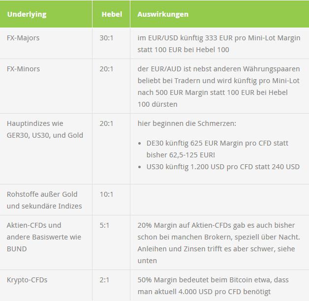 Ist-das-der-KnockOut-für-die-CFD-Branche-Kommentar-Daniel-Kühn-GodmodeTrader.de-1