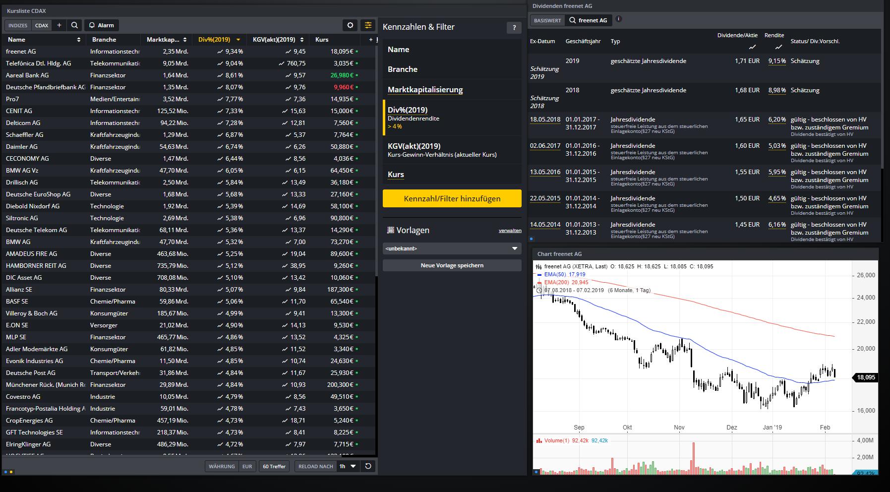 Diese-Desktops-sollten-alle-Trader-kennen-Daniel-Kühn-GodmodeTrader.de-3
