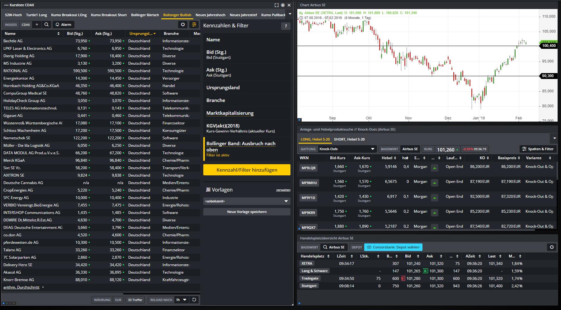 Diese-Desktops-sollten-alle-Trader-kennen-Daniel-Kühn-GodmodeTrader.de-6
