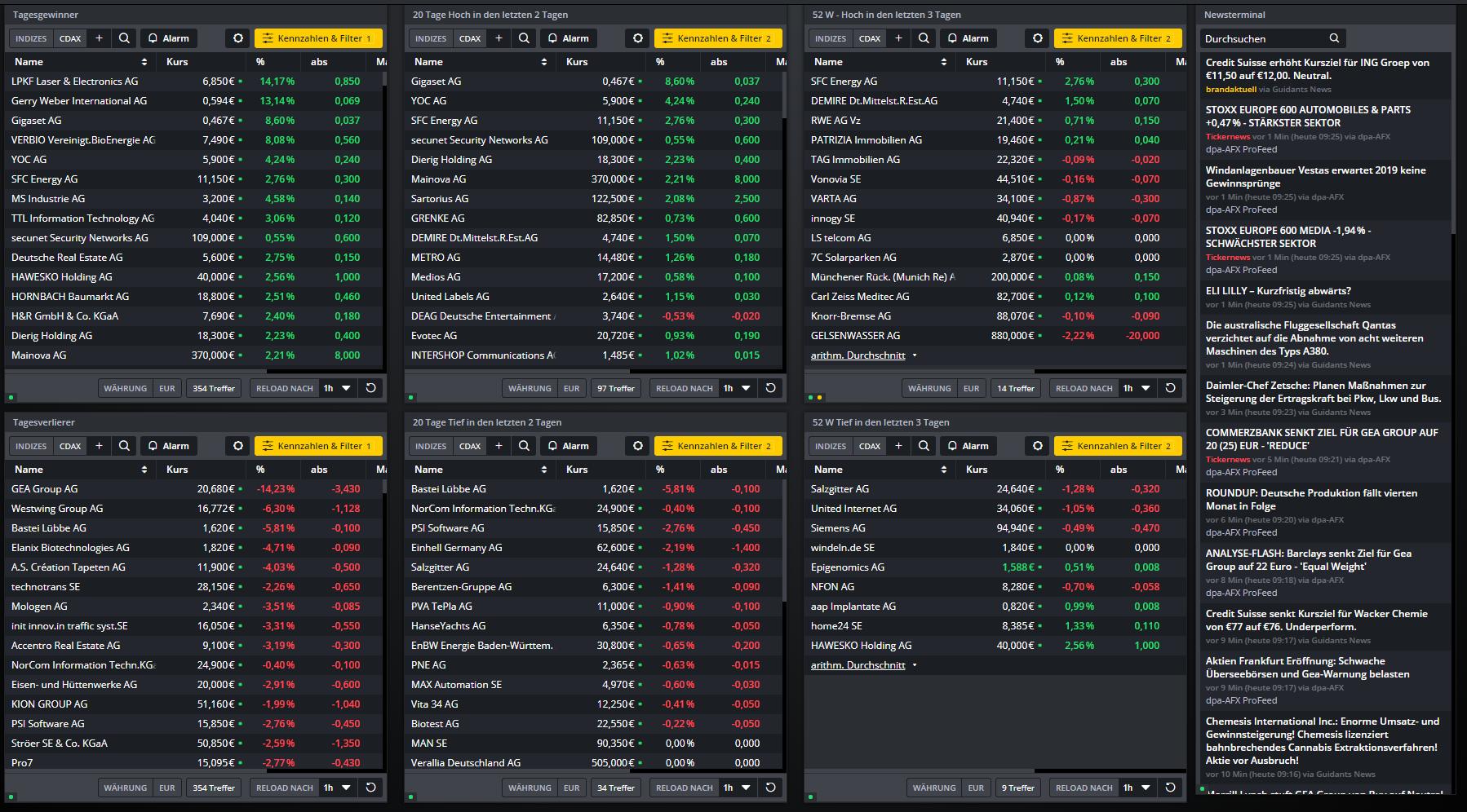 Diese-Desktops-sollten-alle-Trader-kennen-Daniel-Kühn-GodmodeTrader.de-4