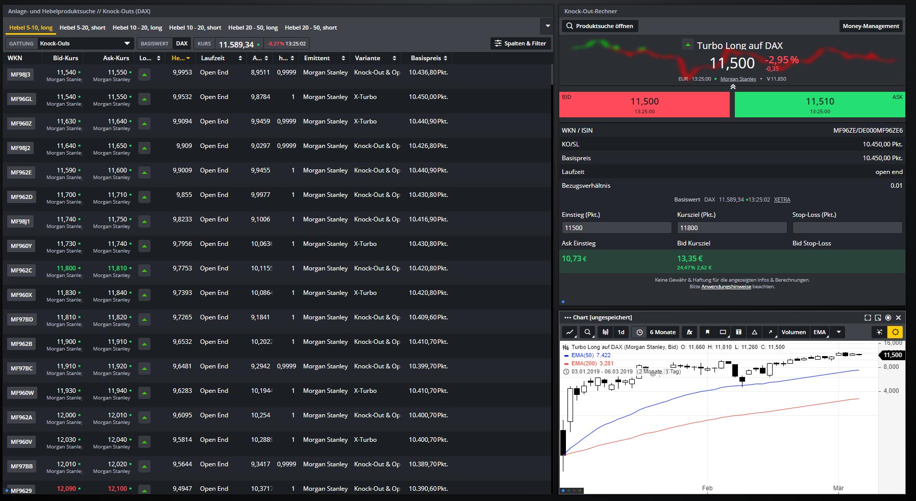Diese-Desktops-sollten-alle-Trader-kennen-Daniel-Kühn-GodmodeTrader.de-1