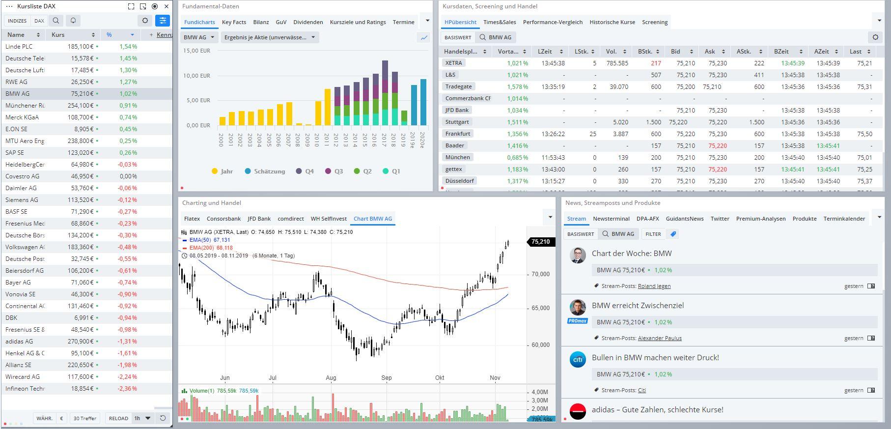 Einmal-Trading-Desktop-All-inclusive-bitte-Kommentar-Daniel-Kühn-GodmodeTrader.de-1