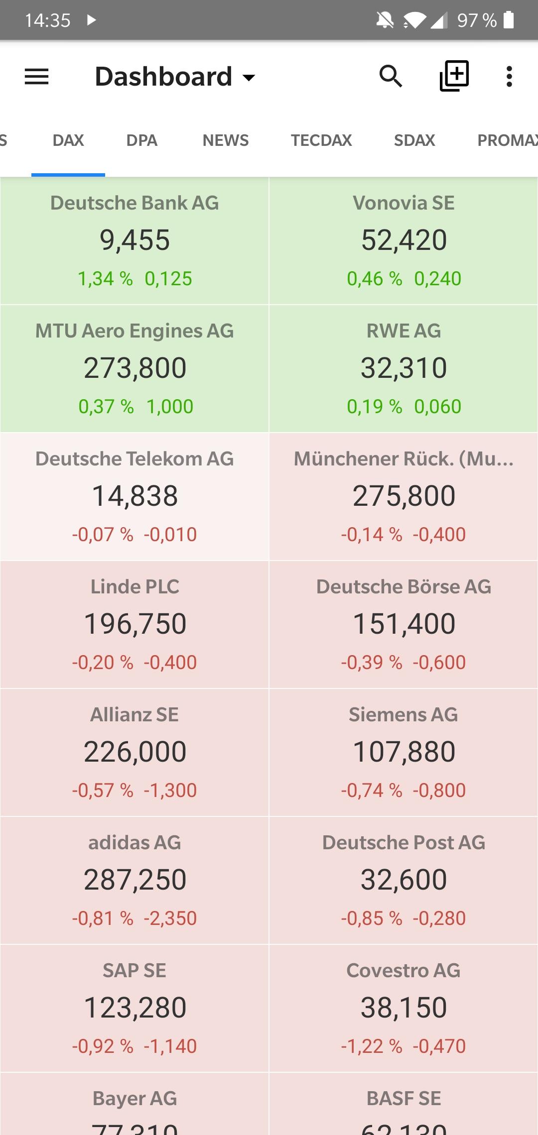 11-Dinge-die-Trader-und-Investoren-mit-der-Guidants-APP-machen-können-Kommentar-Daniel-Kühn-GodmodeTrader.de-2