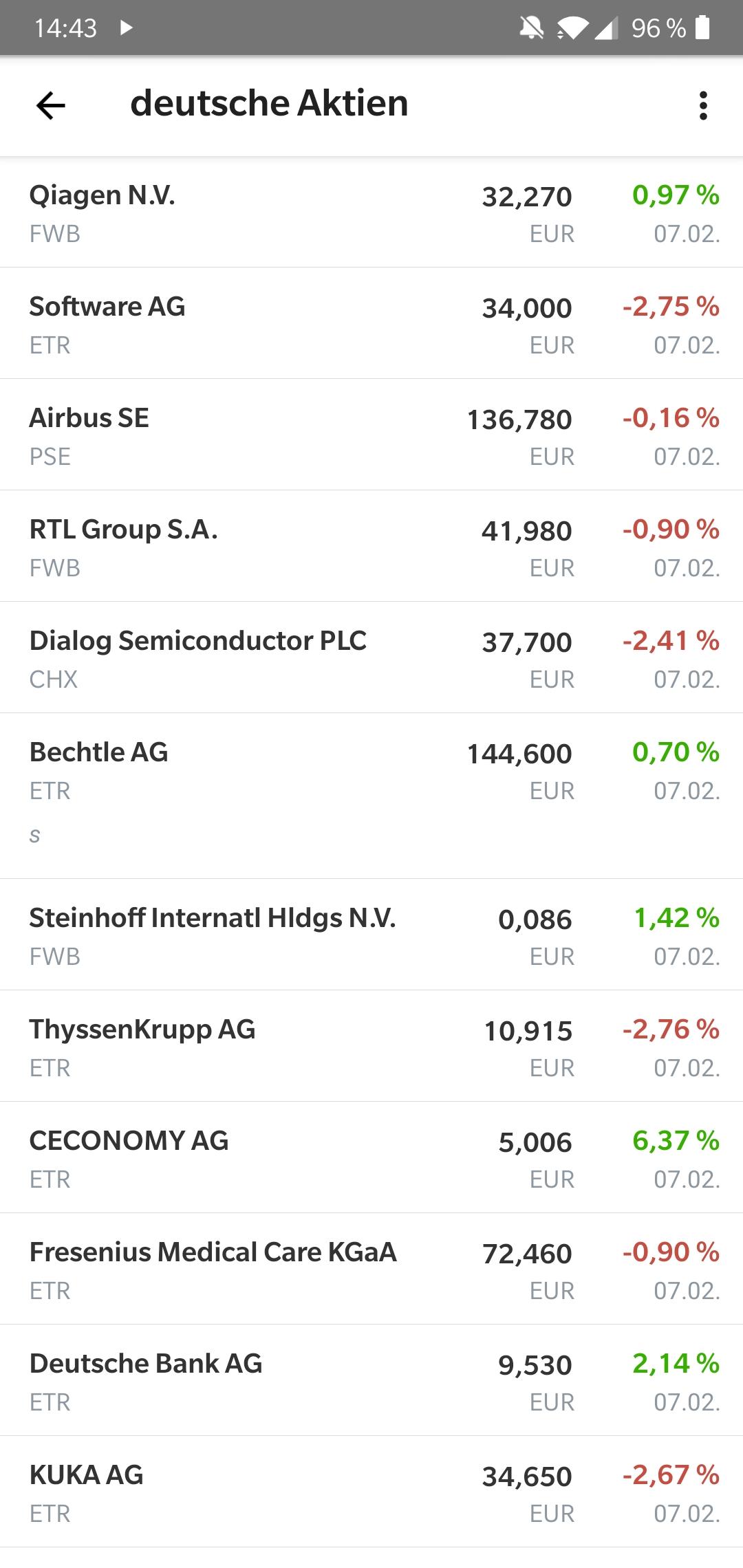 11-Dinge-die-Trader-und-Investoren-mit-der-Guidants-APP-machen-können-Kommentar-Daniel-Kühn-GodmodeTrader.de-4