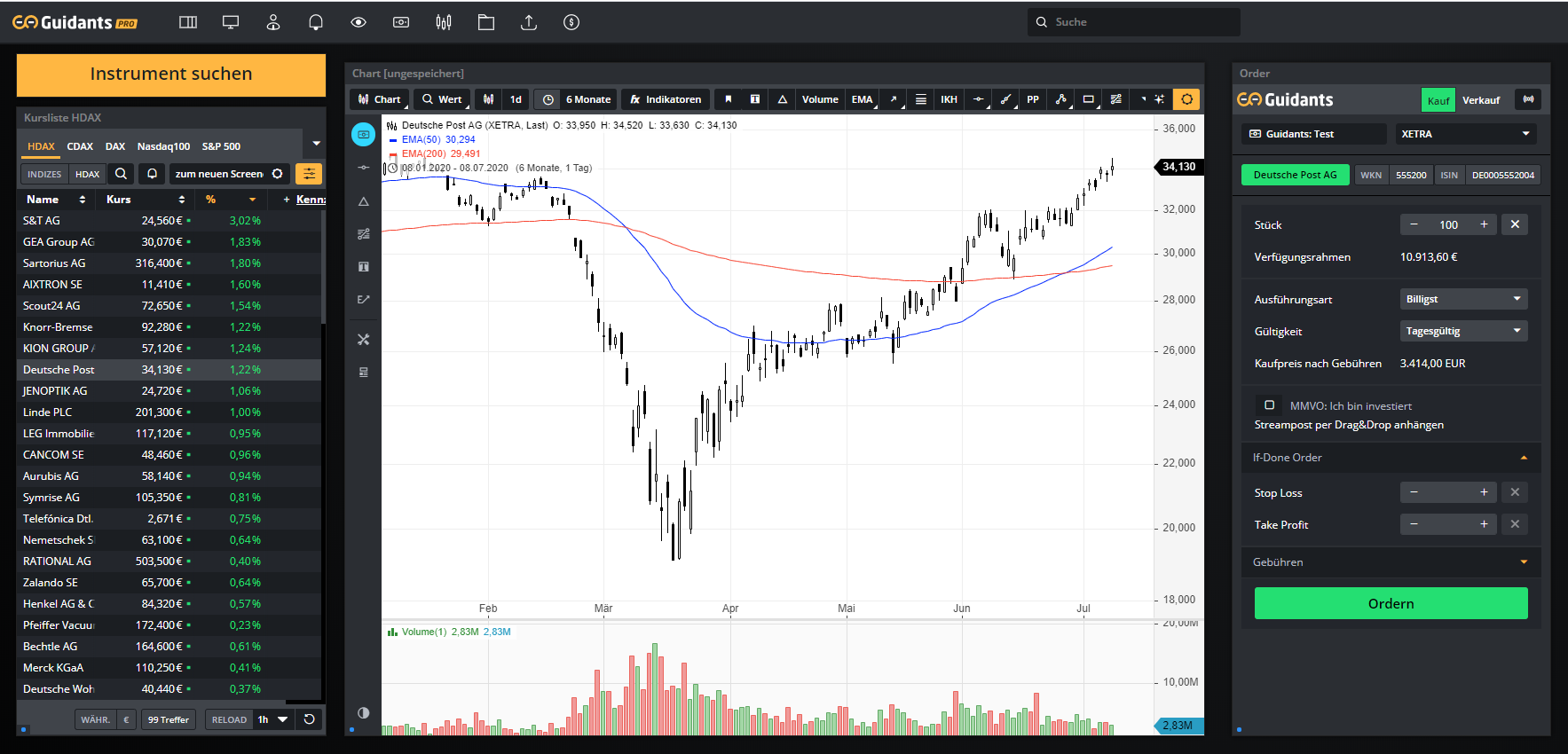 Traden-lernen-So-klappt-der-Einstieg-in-den-Börsenhandel-Philipp-Berger-GodmodeTrader.de-1