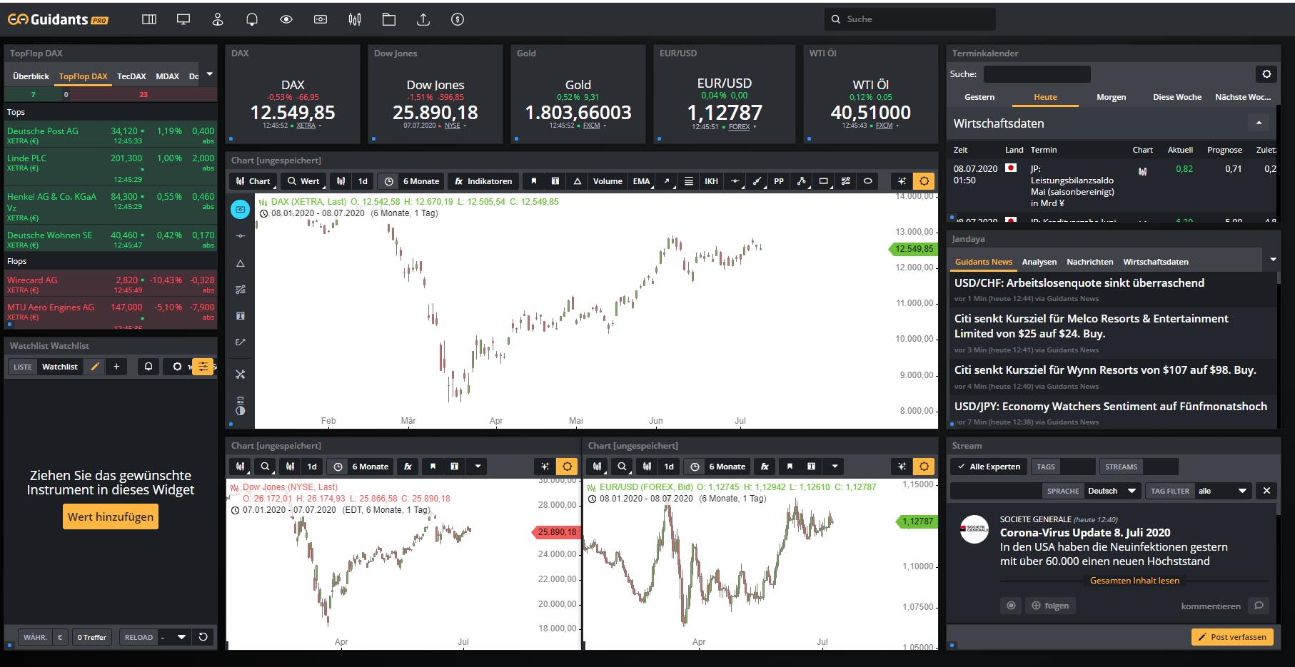 Traden-lernen-So-klappt-der-Einstieg-in-den-Börsenhandel-Philipp-Berger-GodmodeTrader.de-2