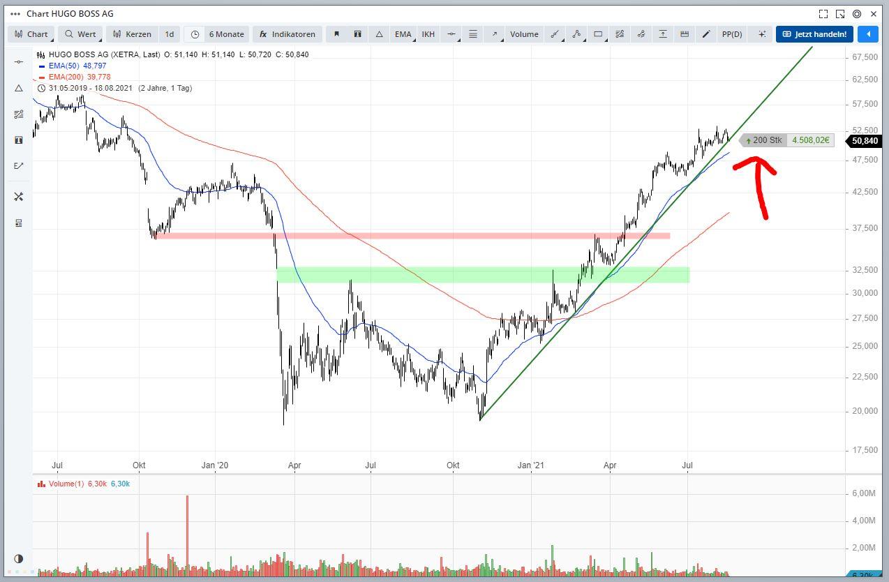 Die-wichtigsten-Gründe-direkt-über-die-Tradingplattform-Guidants-zu-handeln-Daniel-Kühn-GodmodeTrader.de-1