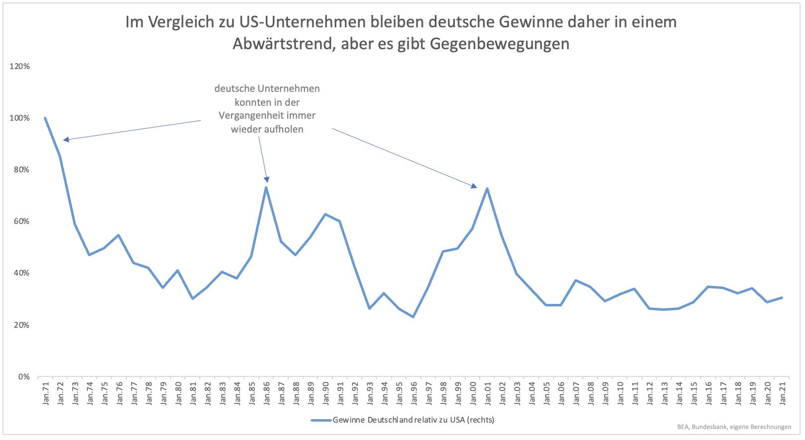 Dax-40-ab-Montag-Endlich-Konkurrenz-für-US-Indizes-Kommentar-Clemens-Schmale-GodmodeTrader.de-2