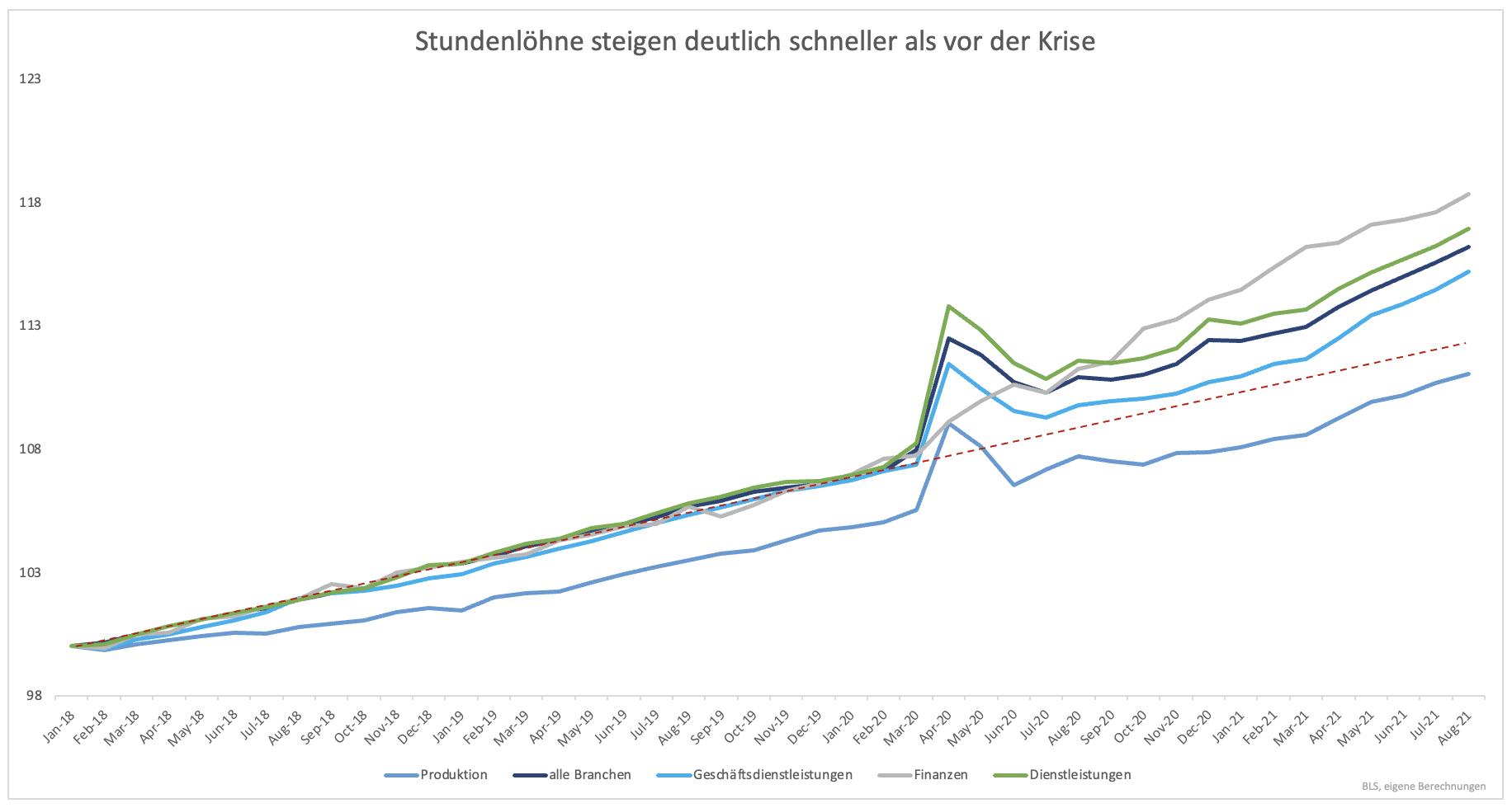 Hiermit-könnte-Fed-Chef-Powell-in-die-Geschichtsbücher-eingehen-Kommentar-Clemens-Schmale-GodmodeTrader.de-1