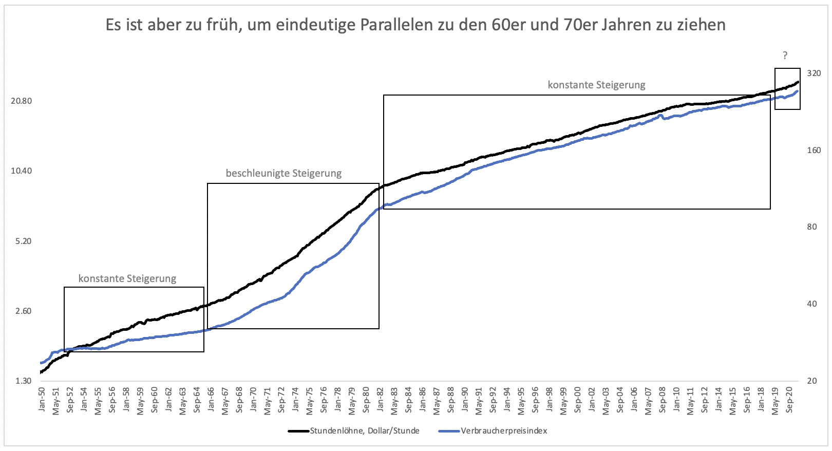 Hiermit-könnte-Fed-Chef-Powell-in-die-Geschichtsbücher-eingehen-Kommentar-Clemens-Schmale-GodmodeTrader.de-3