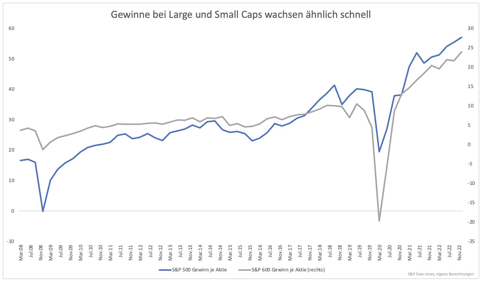 Gibt-es-noch-Schnäppchen-am-Aktienmarkt-Kommentar-Clemens-Schmale-GodmodeTrader.de-1