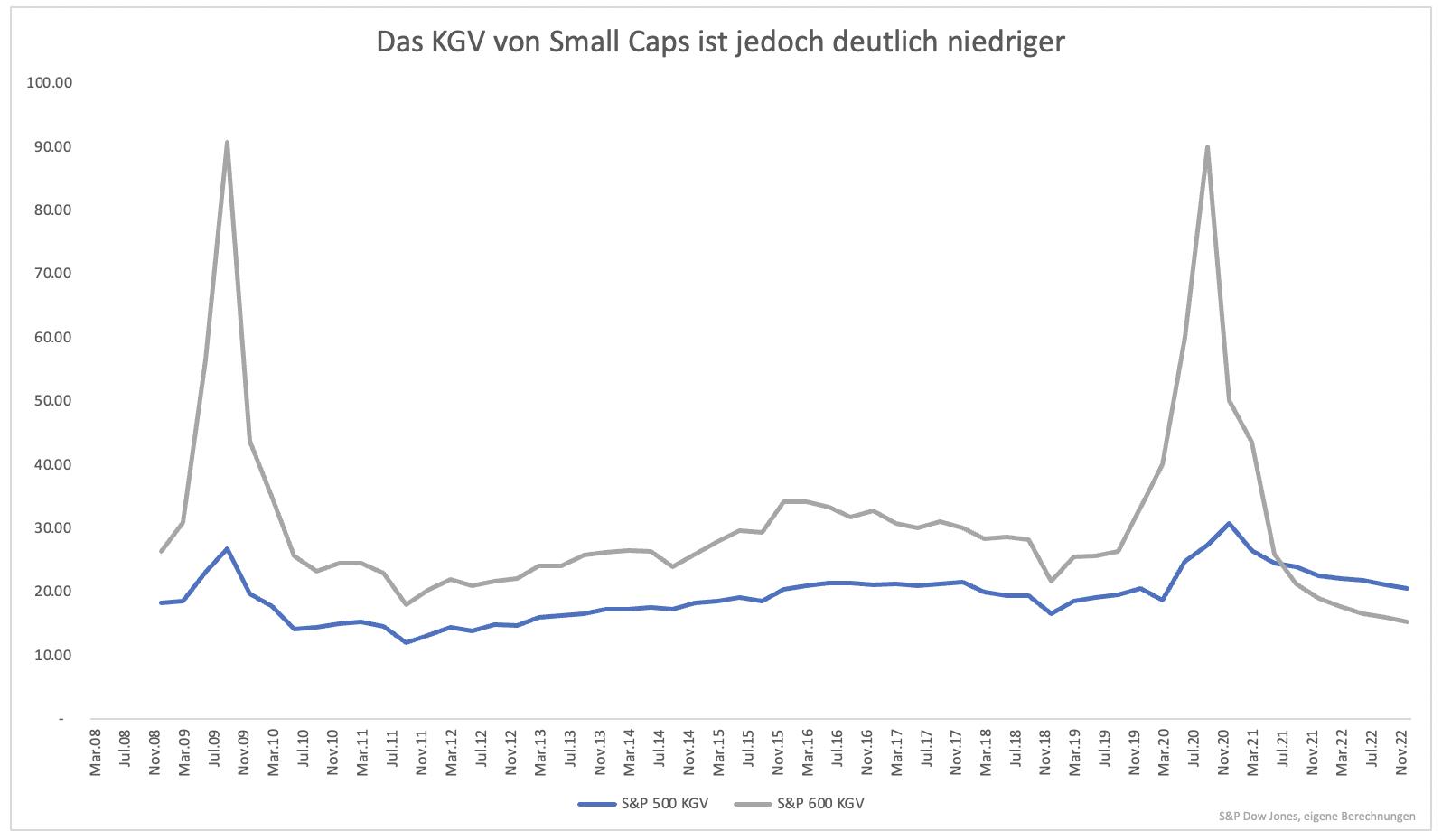 Gibt-es-noch-Schnäppchen-am-Aktienmarkt-Kommentar-Clemens-Schmale-GodmodeTrader.de-2