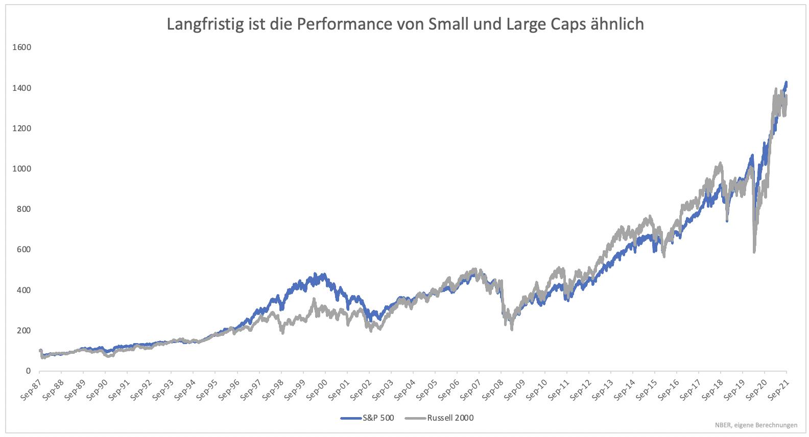 Gibt-es-noch-Schnäppchen-am-Aktienmarkt-Kommentar-Clemens-Schmale-GodmodeTrader.de-3