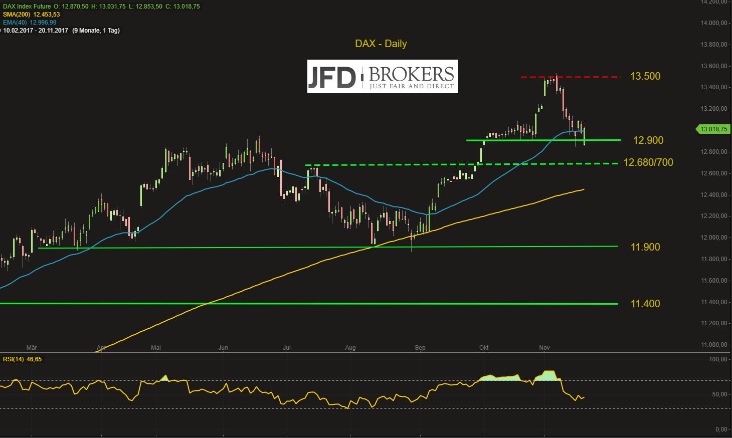 Jamaika-scheitert-doch-DAX-schüttelt-politische-Sorgen-zügig-ab-Kommentar-JFD-Brokers-GodmodeTrader.de-2