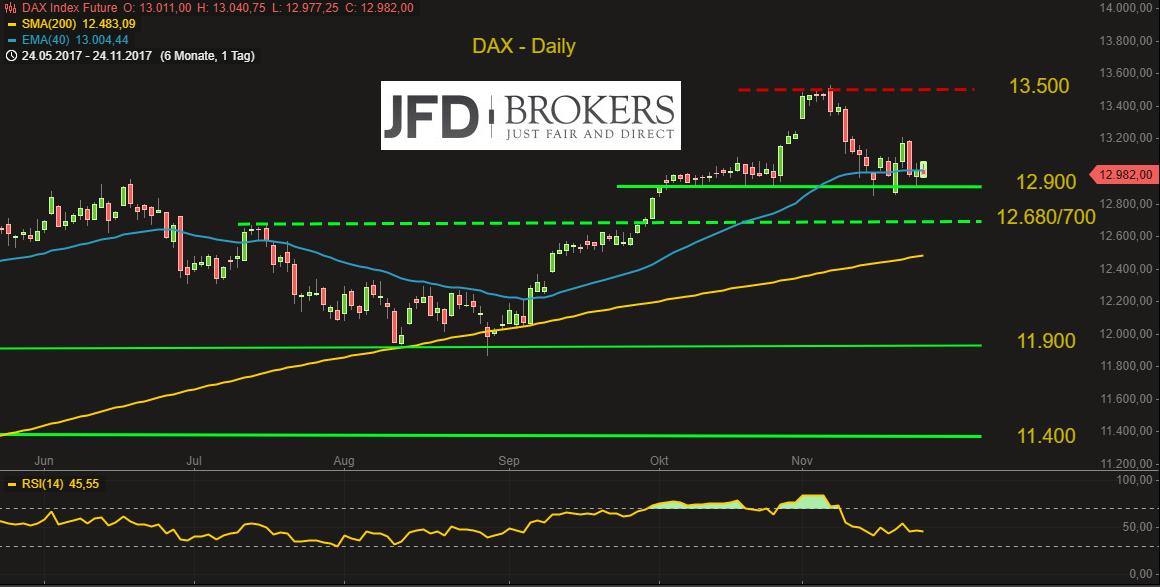 DAX-die-12-850-dürfte-in-der-kommenden-Woche-nochmal-interessant-werden-Kommentar-JFD-Brokers-GodmodeTrader.de-3
