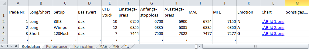 Traden-lernen-So-klappt-der-Einstieg-in-den-Börsenhandel-Philipp-Berger-GodmodeTrader.de-4