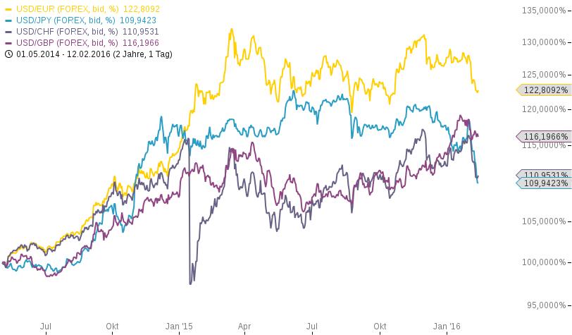 Top-Aktien-für-eine-anstehende-Rohstoffrallye-Chartanalyse-Philipp-Berger-GodmodeTrader.de-2