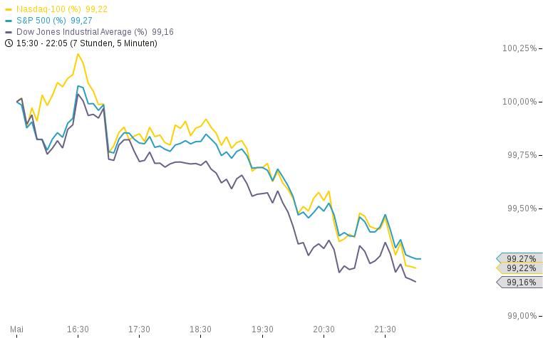 Ihr seid auf der Suche nach den 3 besten Biotech Aktien ? Wenn Aktien Investoren von Biotech Aktien hören denken die meisten an irgendwelche riskanten Penny Stocks und viel heiße Luft.