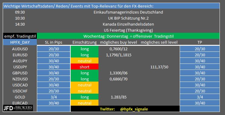 EUR-USD-Update-Fahrplanmäßige-Rally-auf-neues-8-Wochenhoch-Chartanalyse-Henry-Philippson-GodmodeTrader.de-3