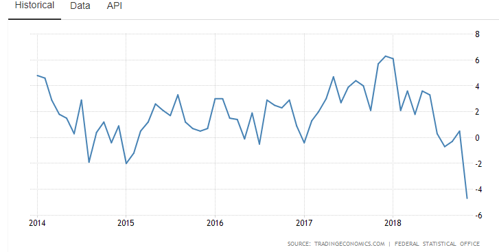 DAX-Deutschland-auf-dem-Weg-in-die-Rezession-Chartanalyse-Henry-Philippson-GodmodeTrader.de-3
