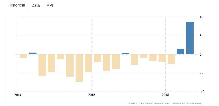 DAX-Deutschland-auf-dem-Weg-in-die-Rezession-Chartanalyse-Henry-Philippson-GodmodeTrader.de-2