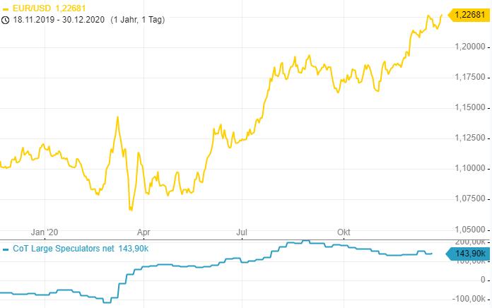CoT-Report-Im-Bitcoin-wird-ordentlich-eingezahlt-Chartanalyse-Henry-Philippson-GodmodeTrader.de-1