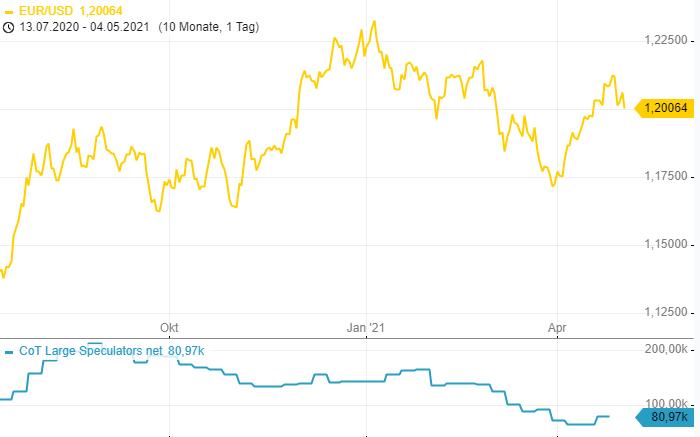 CoT-Report-Ist-der-Yen-überverkauft-Chartanalyse-Henry-Philippson-GodmodeTrader.de-1