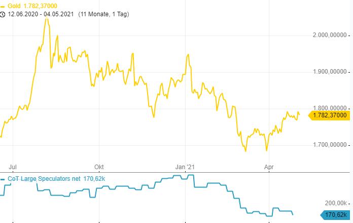 CoT-Report-Ist-der-Yen-überverkauft-Chartanalyse-Henry-Philippson-GodmodeTrader.de-2