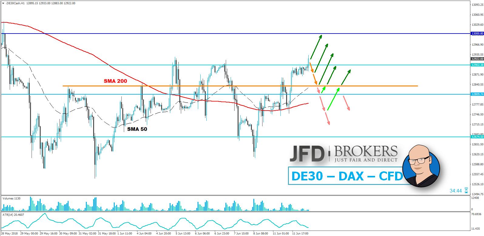 DAX-Hat-der-Markt-die-Kraft-für-einen-weiteren-positiven-Tag-Kommentar-JFD-Brokers-GodmodeTrader.de-1