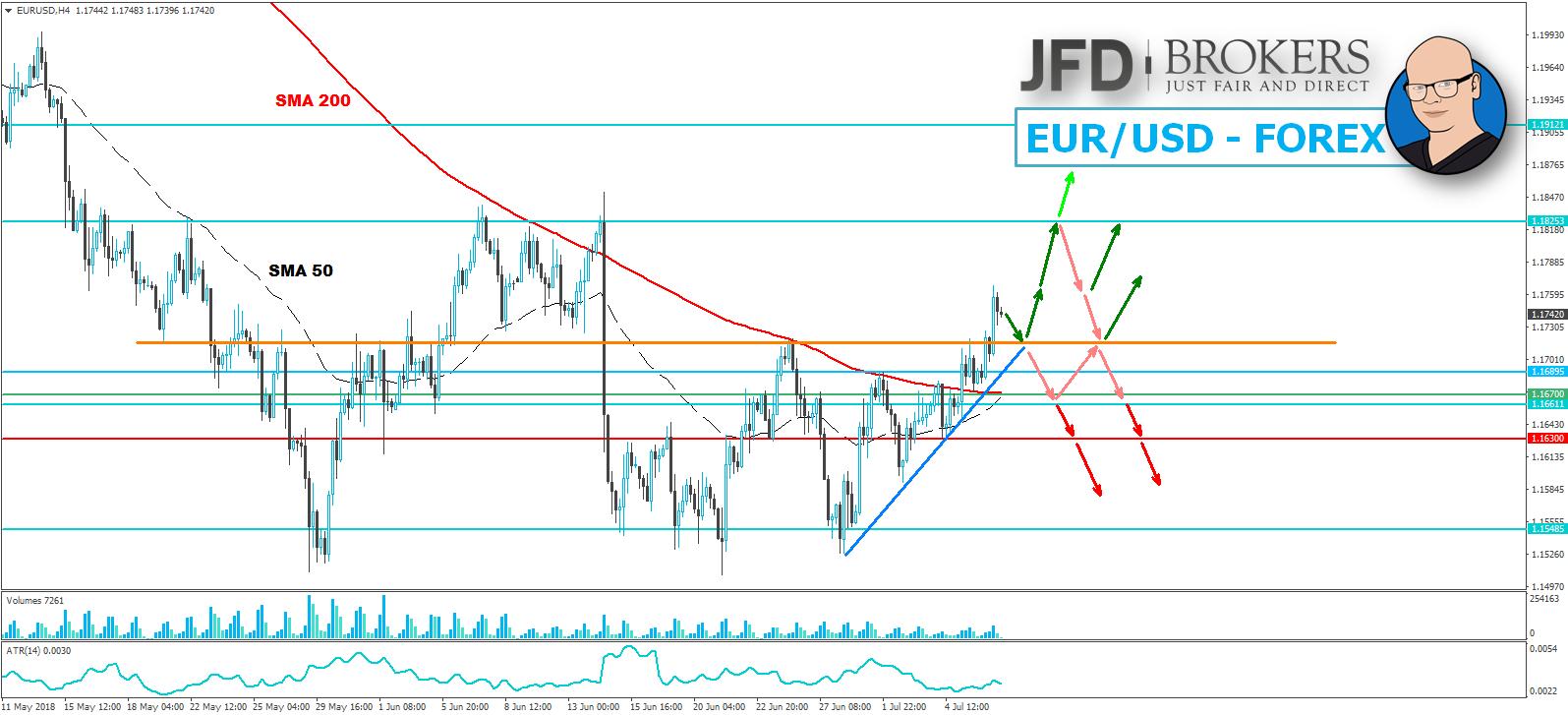 JFD-Wochenausblick-EUR-USD-GBP-USD-DAX-und-WTI-09-07-2018-13-07-2018-Kommentar-JFD-Brokers-GodmodeTrader.de-1