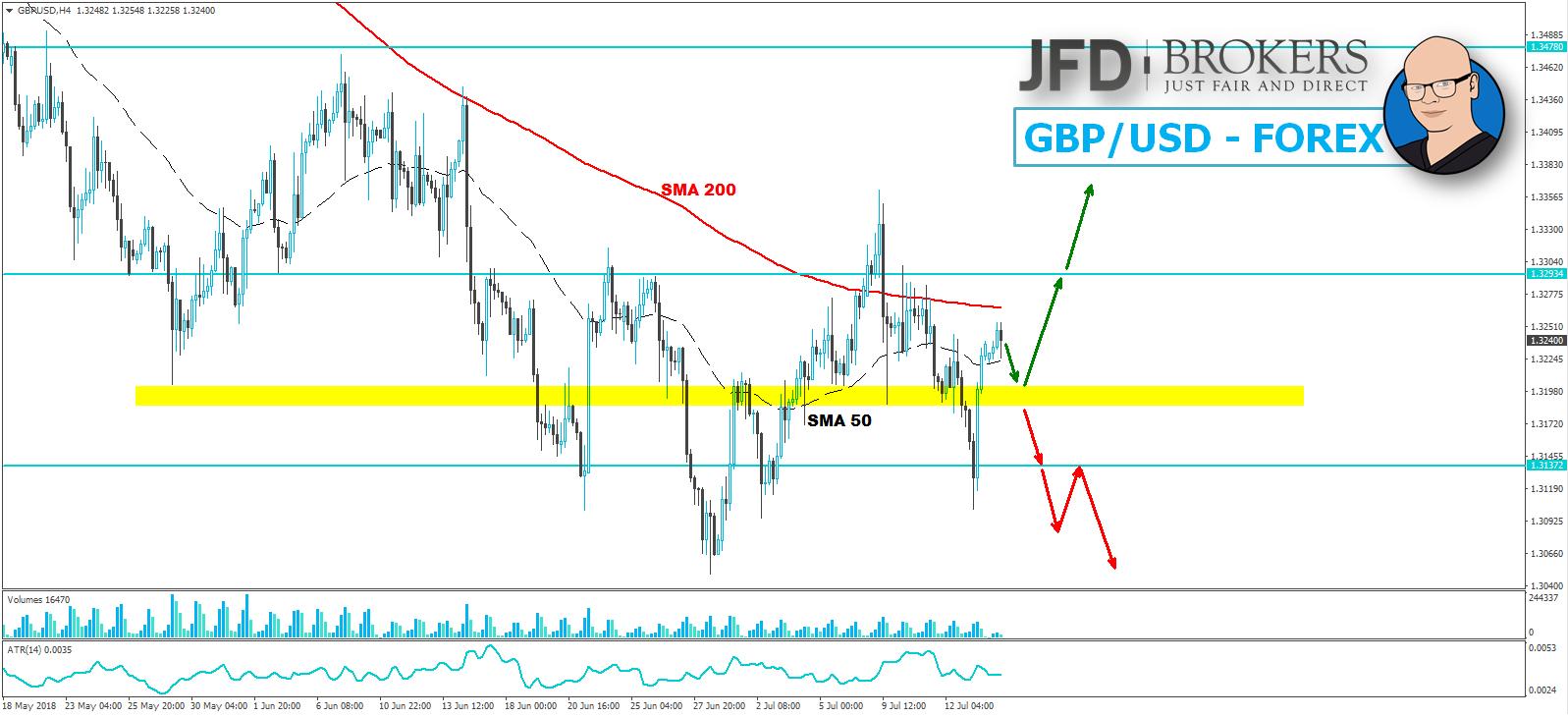 JFD-Wochenausblick-EUR-USD-GBP-USD-DAX-und-WTI-16-07-2018-20-07-2018-Kommentar-JFD-Brokers-GodmodeTrader.de-2