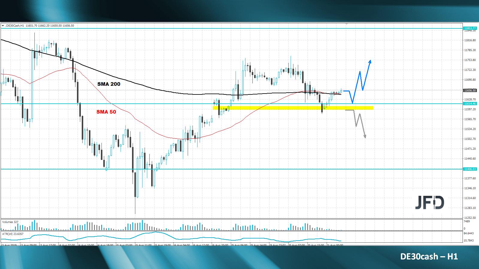 DAX-was-passiert-vor-dem-FOMC-Protokoll-heute-Kommentar-JFD-Bank-GodmodeTrader.de-1