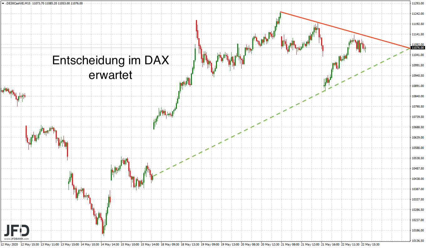 11-200-im-Fokus-zum-DAX-Wochenstart-Kommentar-JFD-Bank-GodmodeTrader.de-5