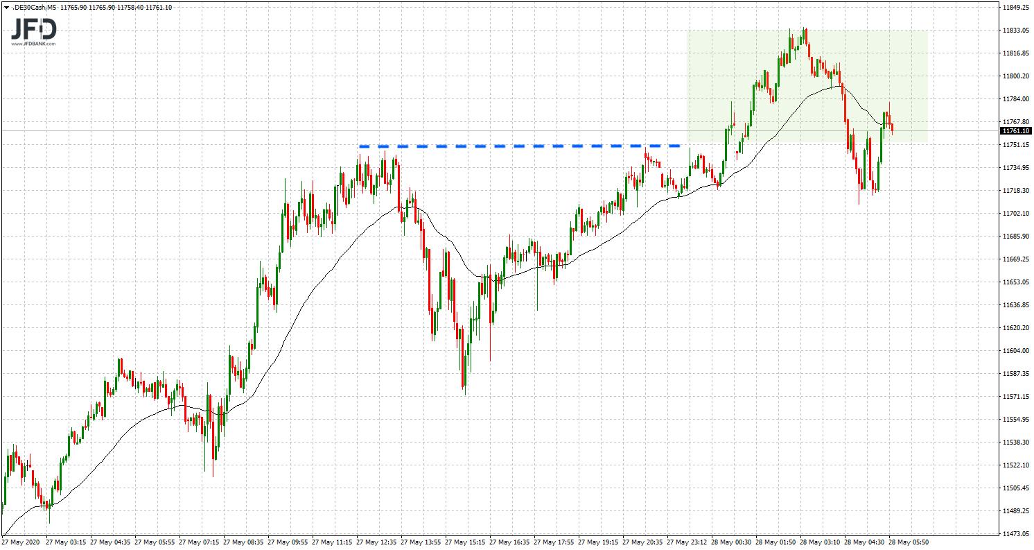 Ist-the-trend-your-friend-im-DAX-Kommentar-JFD-Bank-GodmodeTrader.de-9