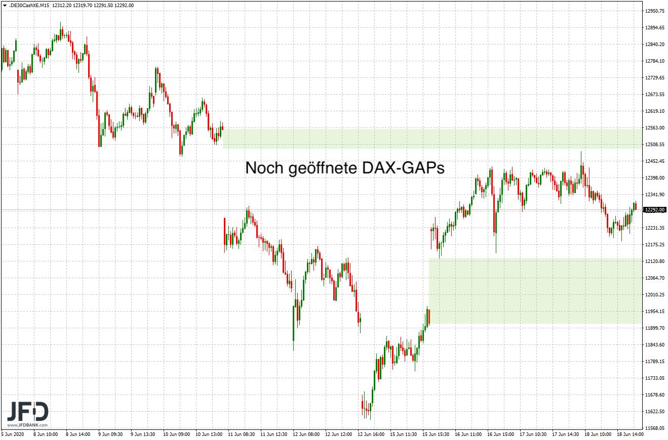 DAX-Trading-am-Hexensabbat-eine-gute-Idee-Kommentar-JFD-Bank-GodmodeTrader.de-5