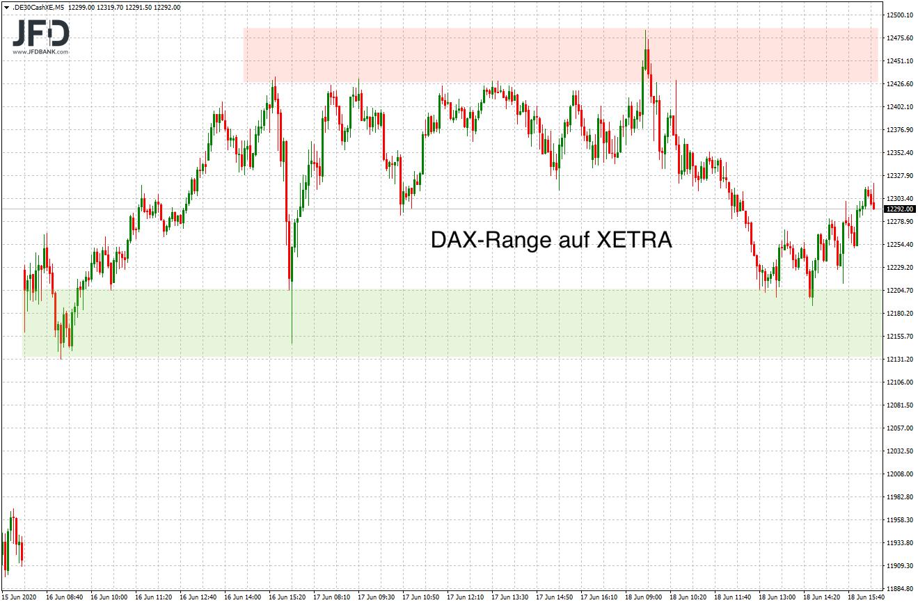 DAX-Trading-am-Hexensabbat-eine-gute-Idee-Kommentar-JFD-Bank-GodmodeTrader.de-2
